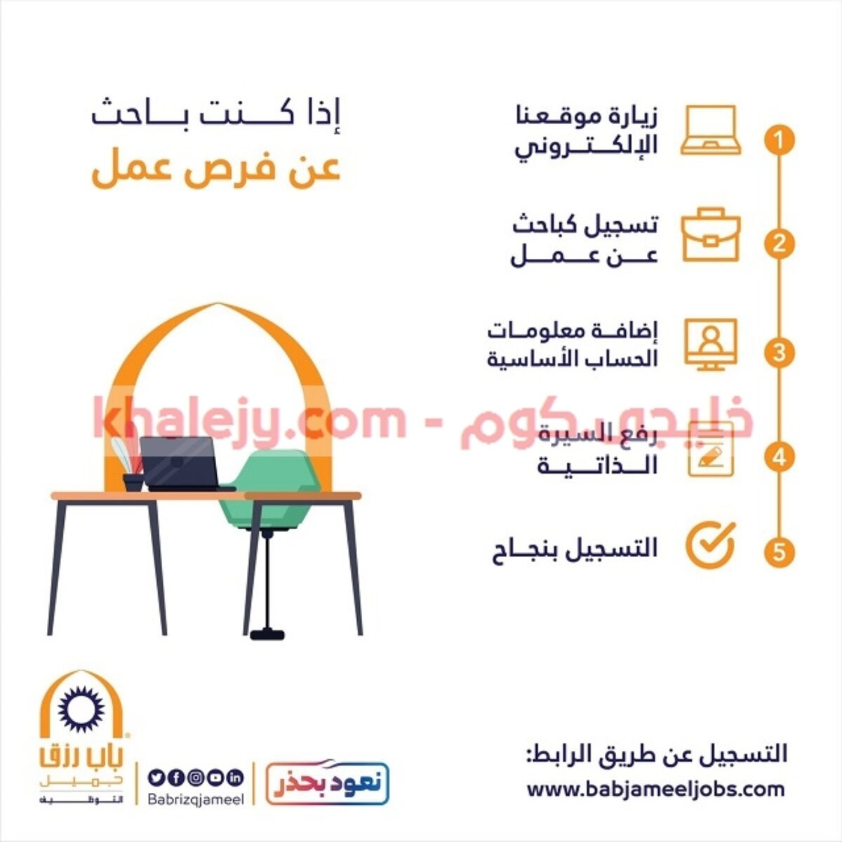 باب رزق جميل وظائف مكة والمدينة والطائف والخبر وبريدة 490 وظيفة خليجي كوم
